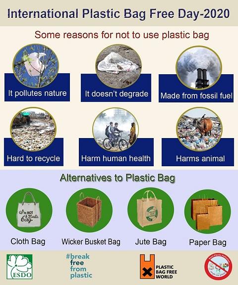 International Plastic Bag free Day-2020
